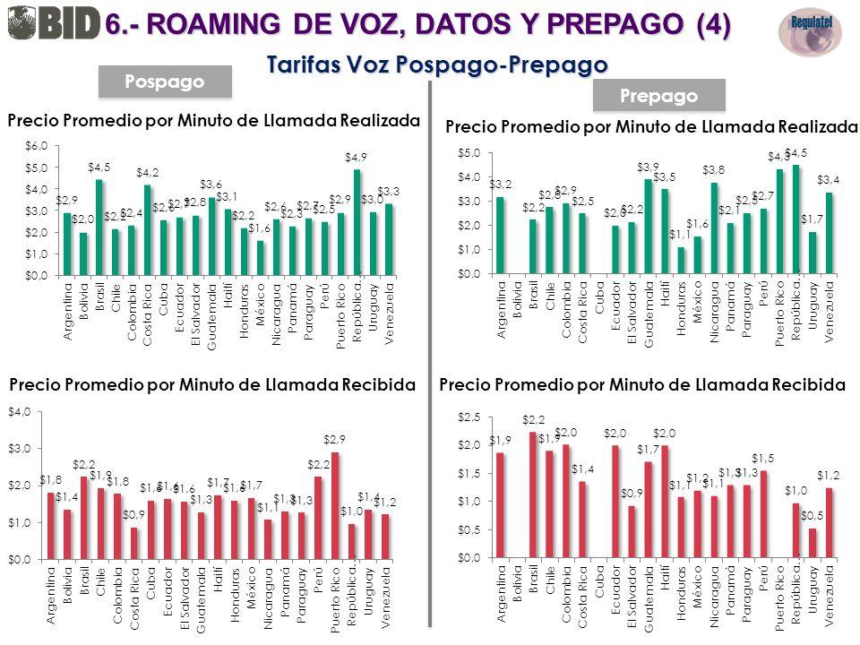 6.- ROAMING DE VOZ, DATOS Y PREPAGO (4) Tarifas Voz Pospago-Prepago