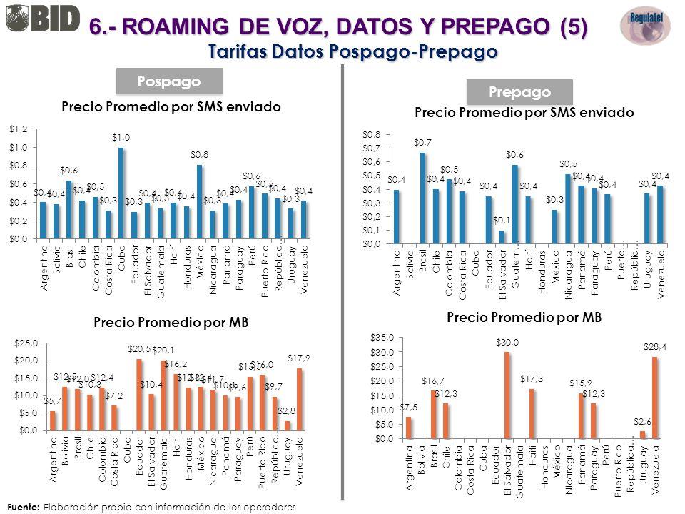 6.- ROAMING DE VOZ, DATOS Y PREPAGO (5)