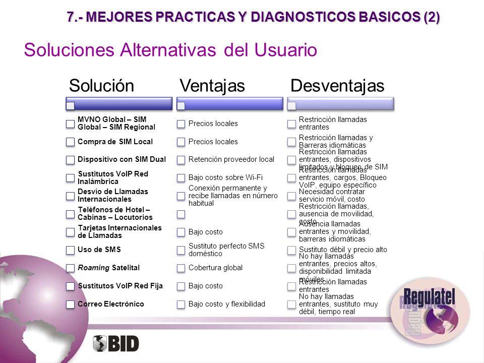 7.- MEJORES PRACTICAS Y DIAGNOSTICOS BASICOS (2)