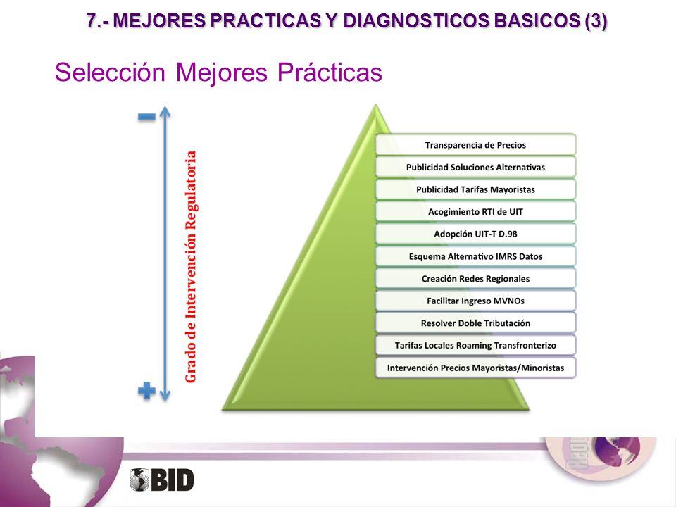 7.- MEJORES PRACTICAS Y DIAGNOSTICOS BASICOS (3)
