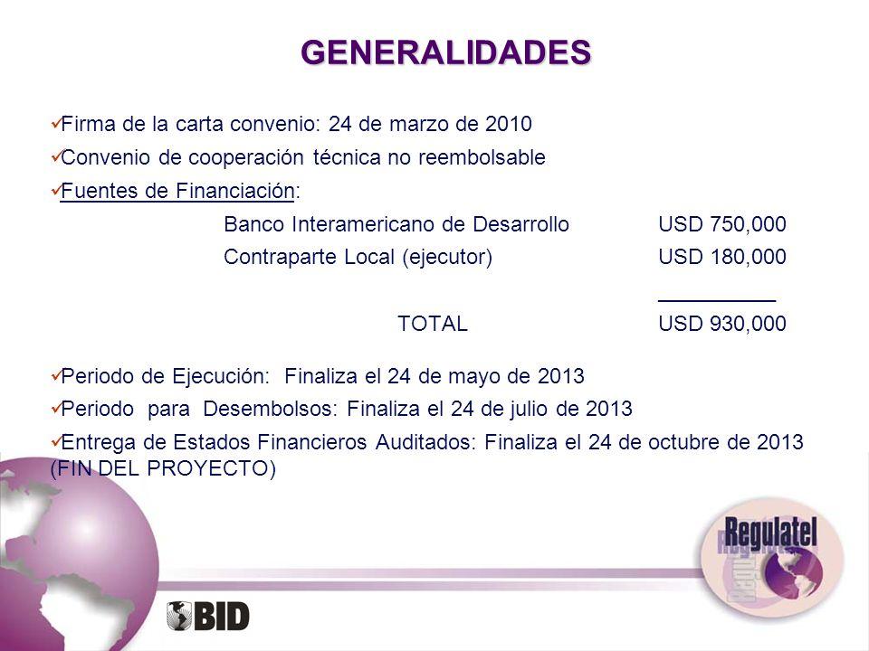 GENERALIDADES Firma de la carta convenio: 24 de marzo de 2010