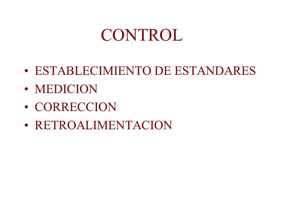 CONTROL ESTABLECIMIENTO DE ESTANDARES MEDICION CORRECCION