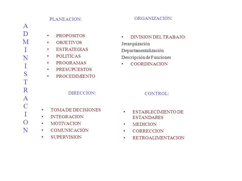 A D M I N S T R C O PLANEACION: ORGANIZACIÓN: DIVISION DEL TRABAJO: