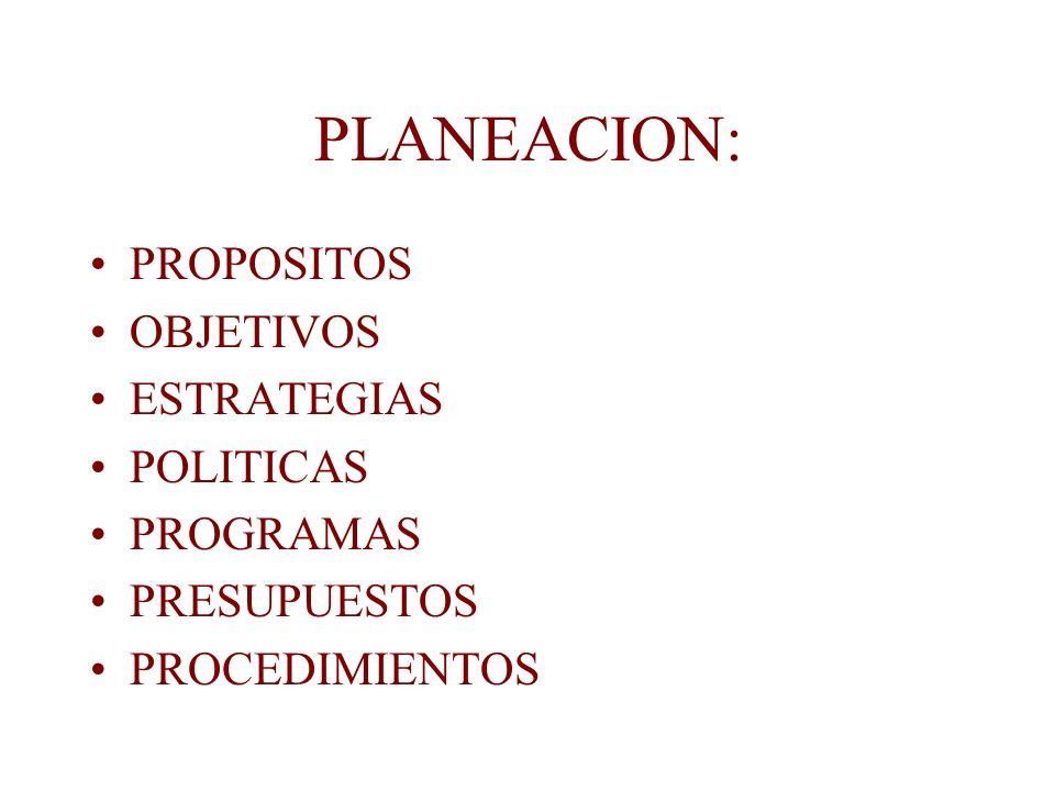 PLANEACION: PROPOSITOS OBJETIVOS ESTRATEGIAS POLITICAS PROGRAMAS