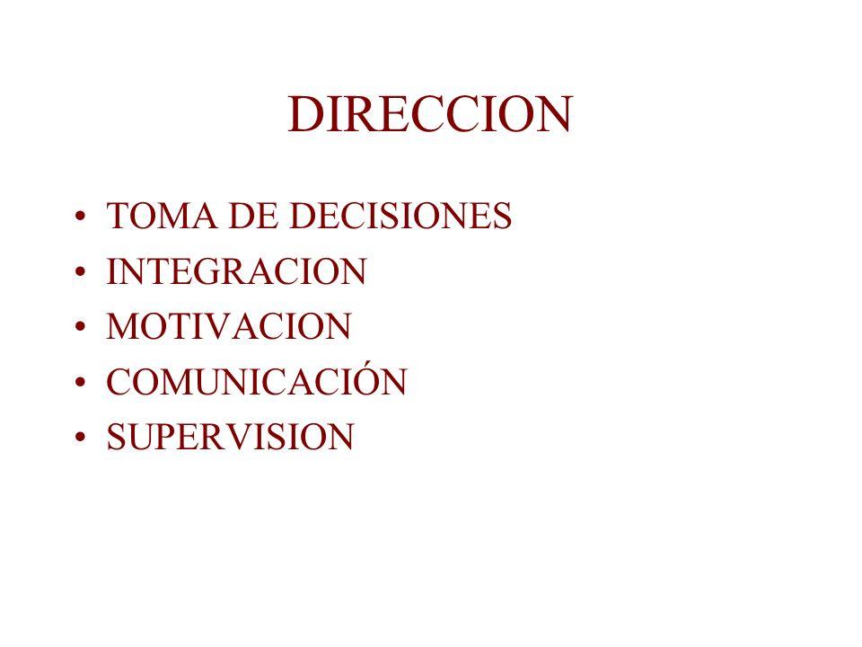 DIRECCION TOMA DE DECISIONES INTEGRACION MOTIVACION COMUNICACIÓN