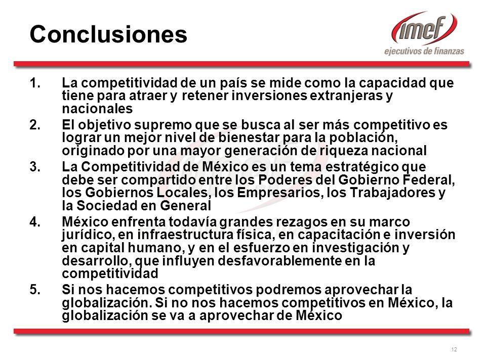 Conclusiones La competitividad de un país se mide como la capacidad que tiene para atraer y retener inversiones extranjeras y nacionales.