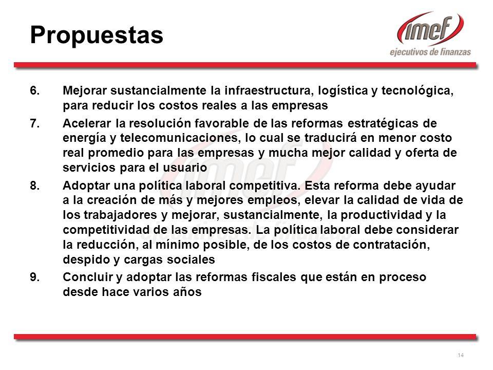Propuestas Mejorar sustancialmente la infraestructura, logística y tecnológica, para reducir los costos reales a las empresas.