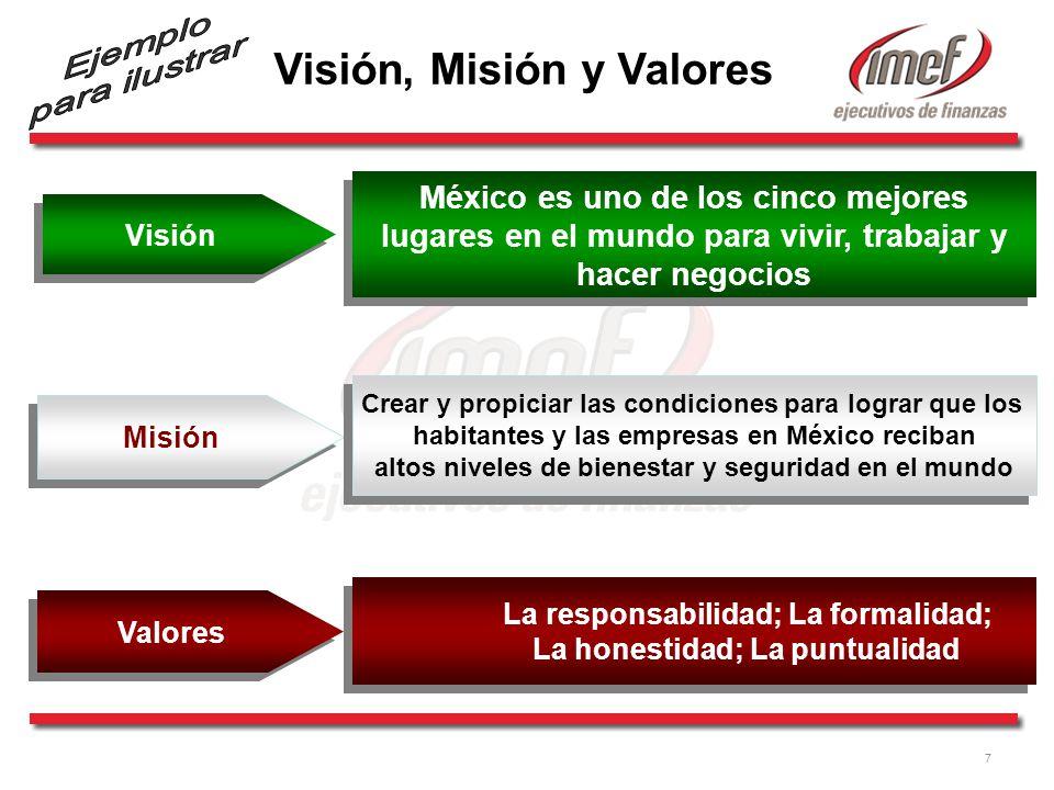 Ejemplo para ilustrar Visión, Misión y Valores