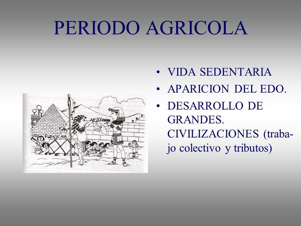 PERIODO AGRICOLA VIDA SEDENTARIA APARICION DEL EDO.