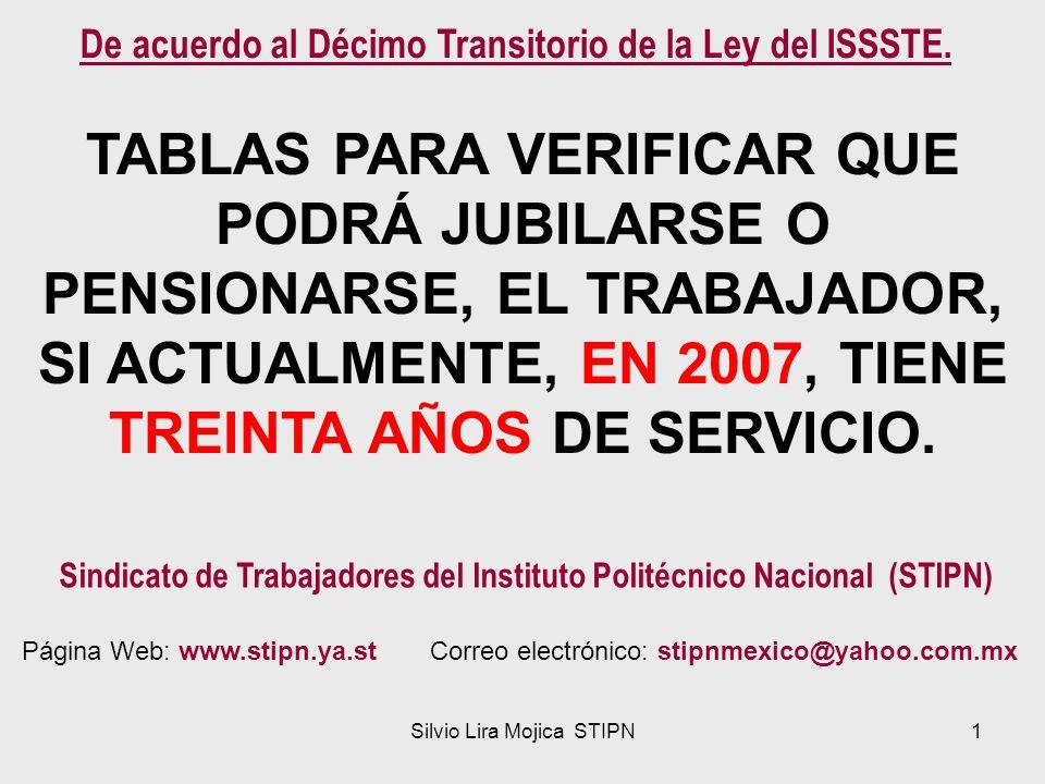 De acuerdo al Décimo Transitorio de la Ley del ISSSTE.