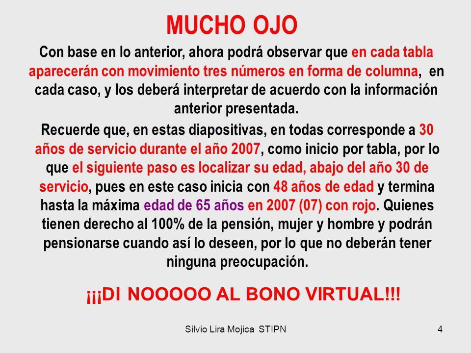 ¡¡¡DI NOOOOO AL BONO VIRTUAL!!!