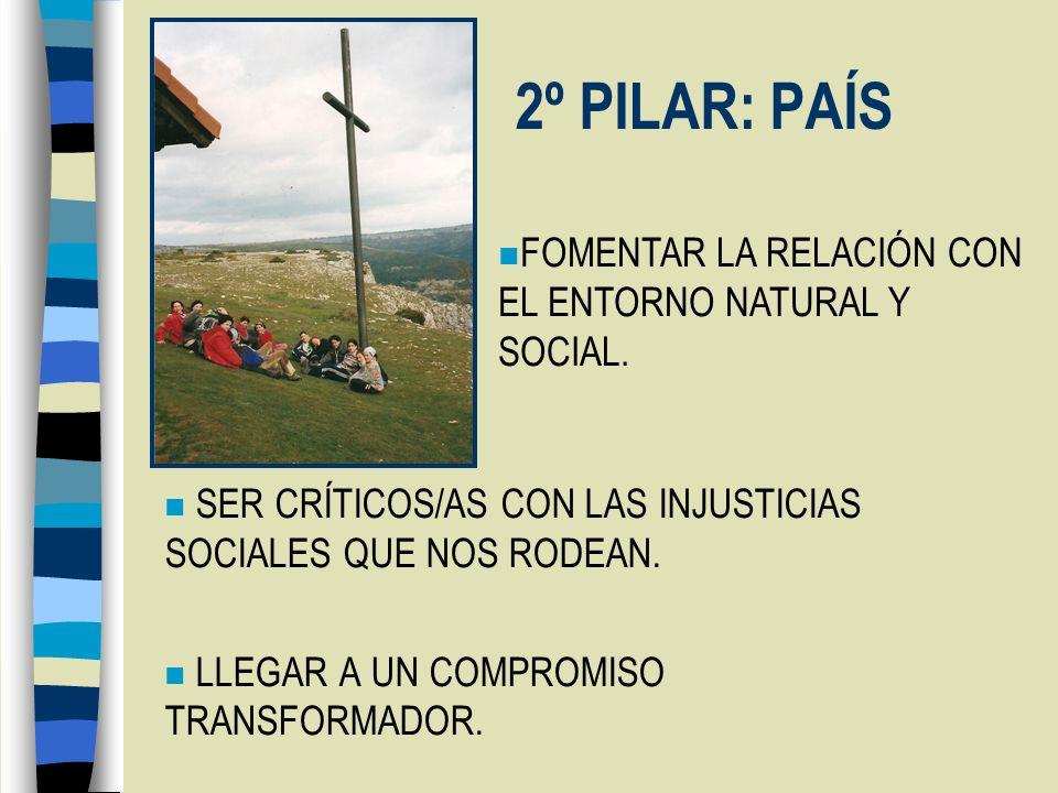 2º PILAR: PAÍS FOMENTAR LA RELACIÓN CON EL ENTORNO NATURAL Y SOCIAL.