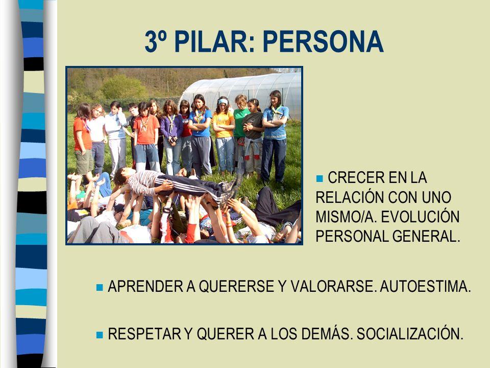 3º PILAR: PERSONA CRECER EN LA RELACIÓN CON UNO MISMO/A. EVOLUCIÓN PERSONAL GENERAL. APRENDER A QUERERSE Y VALORARSE. AUTOESTIMA.