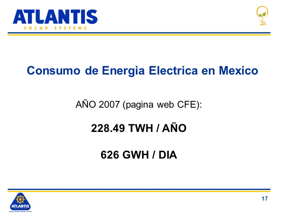 Consumo de Energia Electrica en Mexico