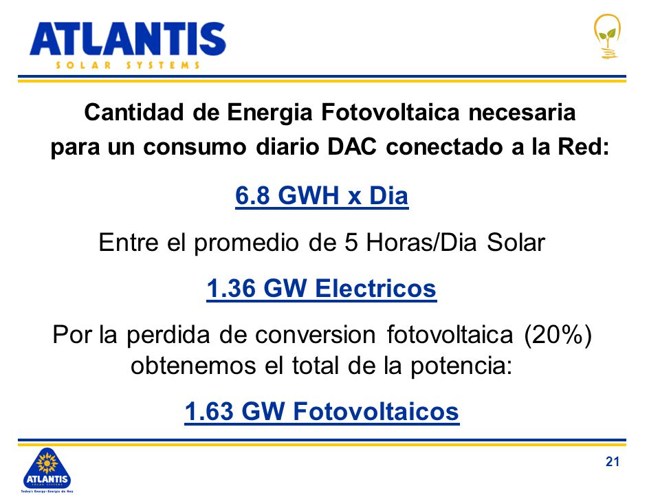 6.8 GWH x Dia 1.36 GW Electricos 1.63 GW Fotovoltaicos