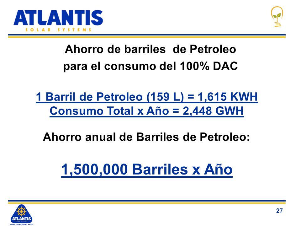 Ahorro de barriles de Petroleo para el consumo del 100% DAC