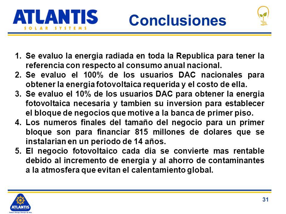 Conclusiones Se evaluo la energia radiada en toda la Republica para tener la referencia con respecto al consumo anual nacional.