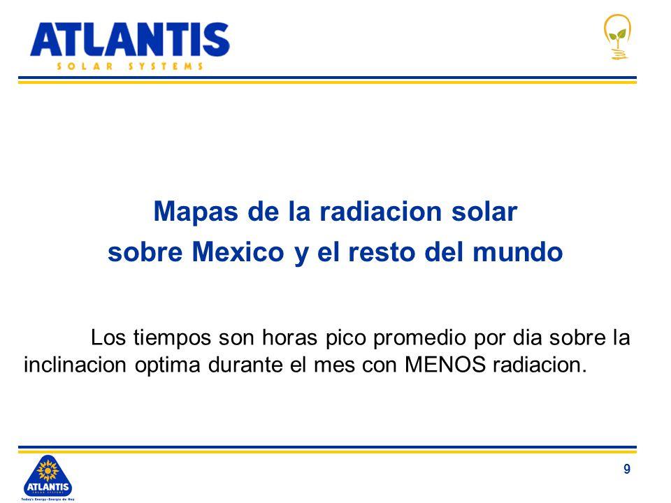 Mapas de la radiacion solar sobre Mexico y el resto del mundo
