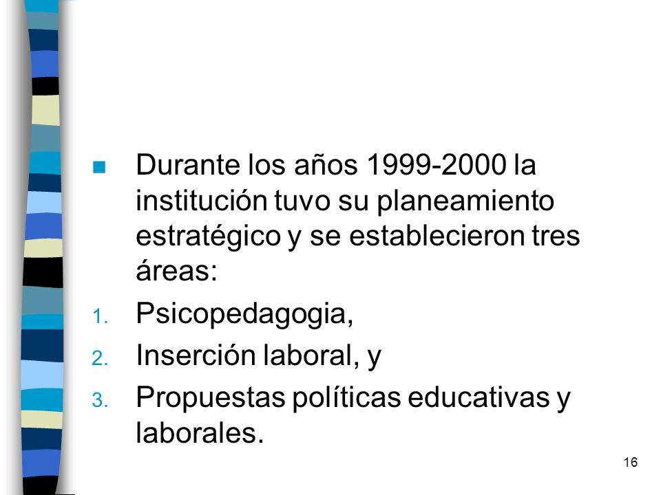 Durante los años 1999-2000 la institución tuvo su planeamiento estratégico y se establecieron tres áreas: