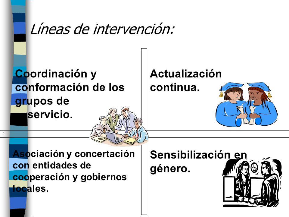 Líneas de intervención: