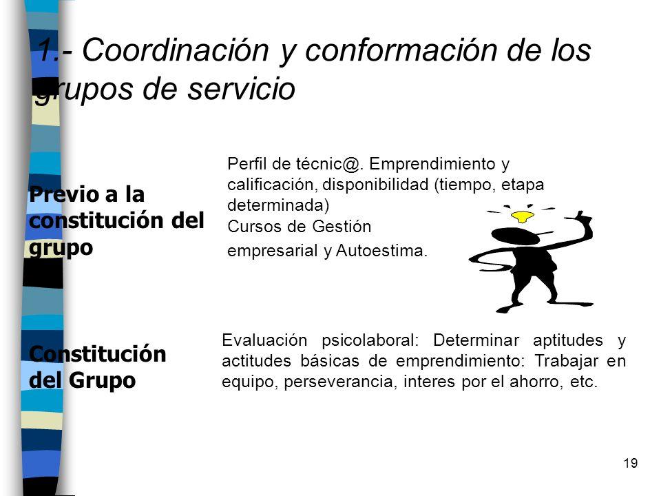 1.- Coordinación y conformación de los grupos de servicio