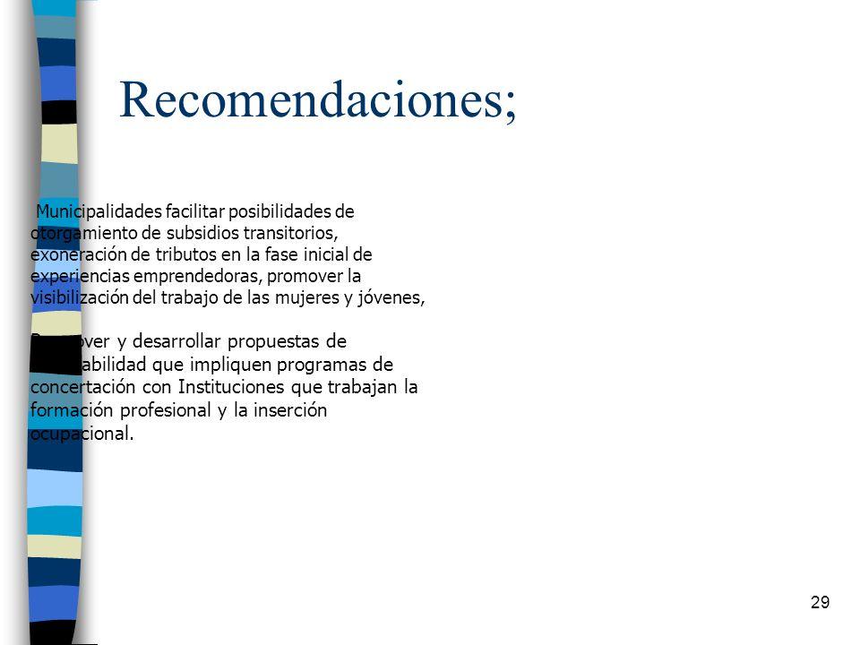 Recomendaciones;