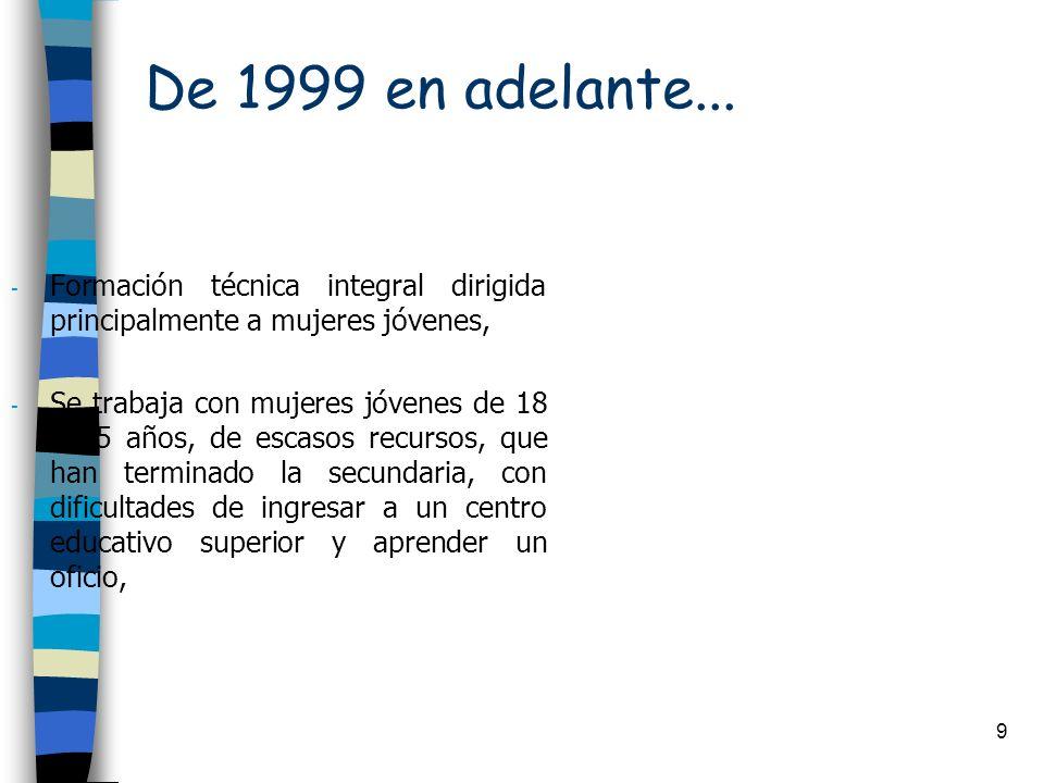 De 1999 en adelante... Formación técnica integral dirigida principalmente a mujeres jóvenes,