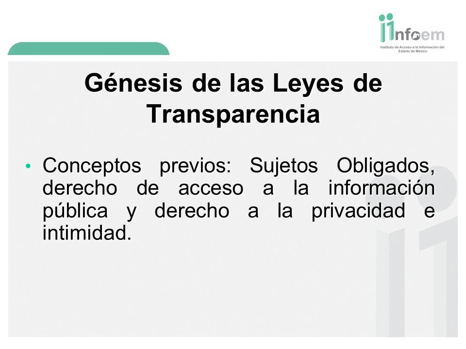 Génesis de las Leyes de Transparencia