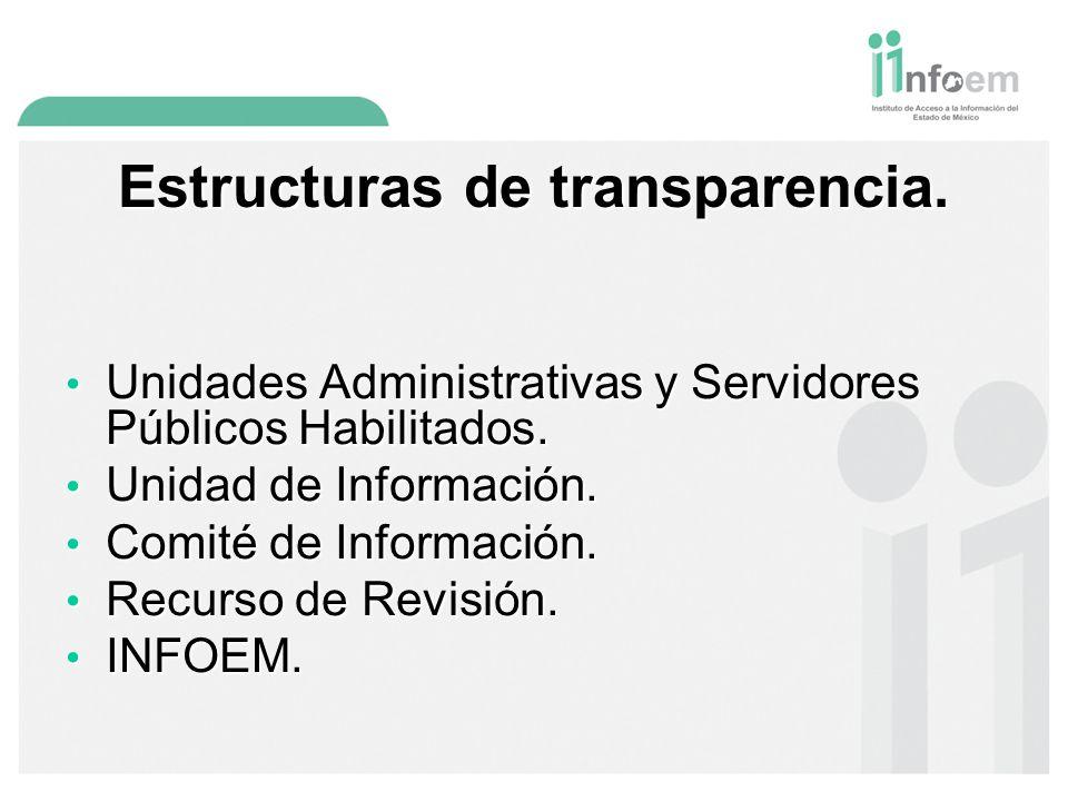 Estructuras de transparencia.