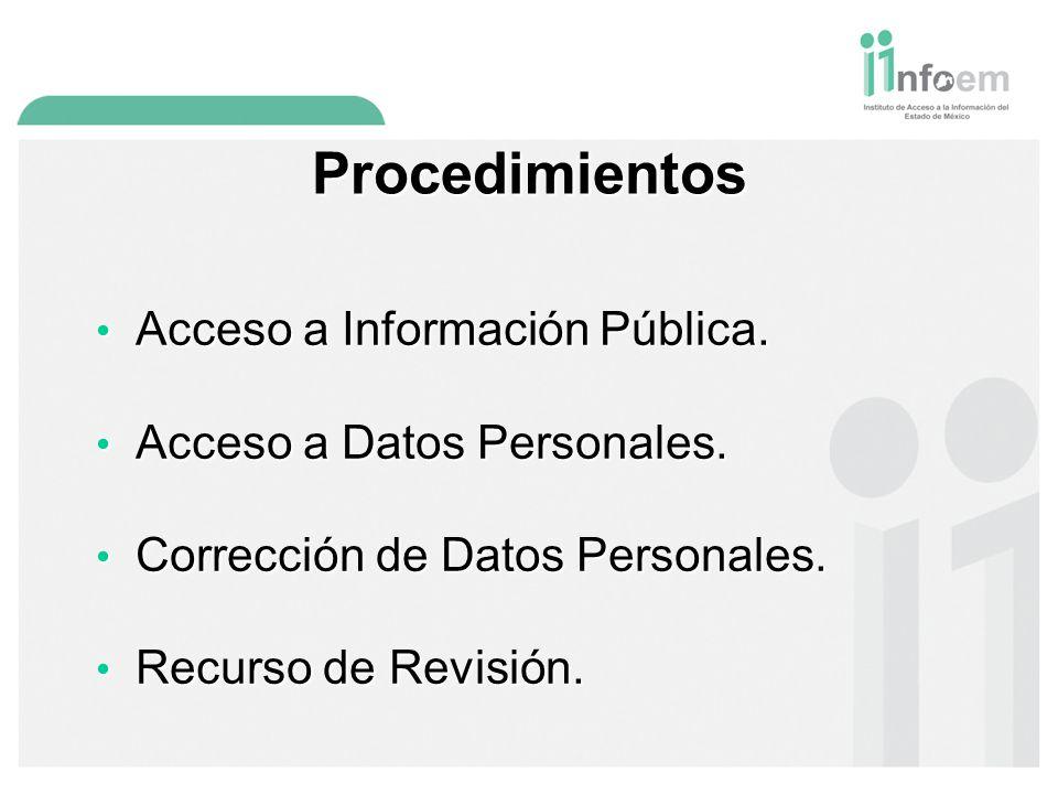 Procedimientos Acceso a Información Pública.