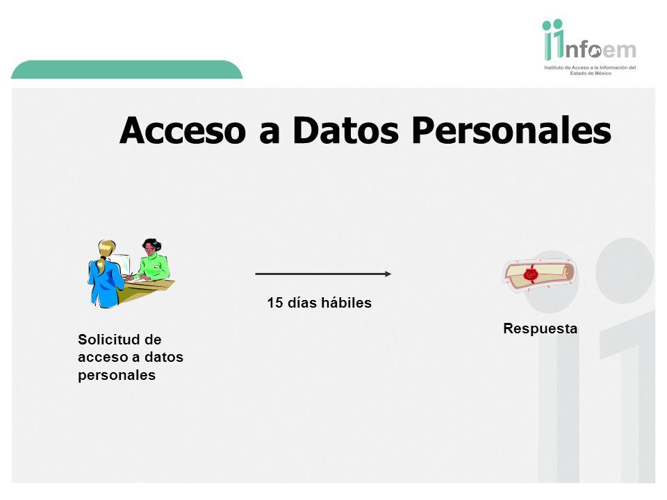 Acceso a Datos Personales