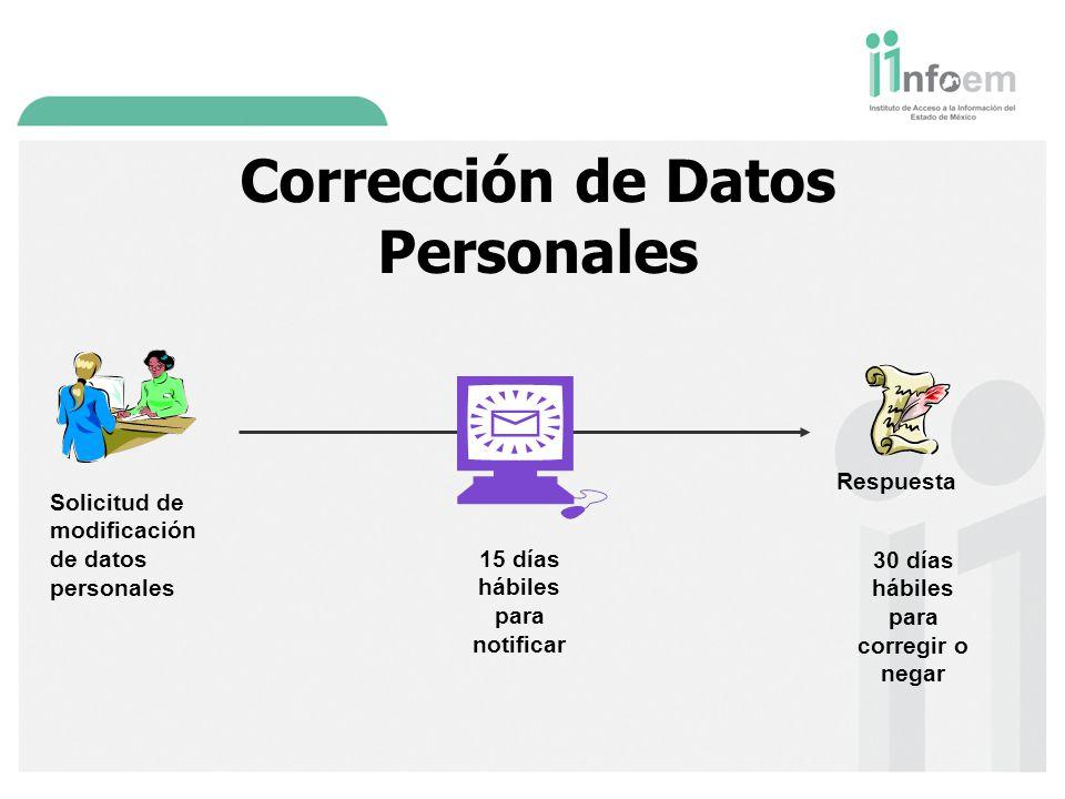 Corrección de Datos Personales