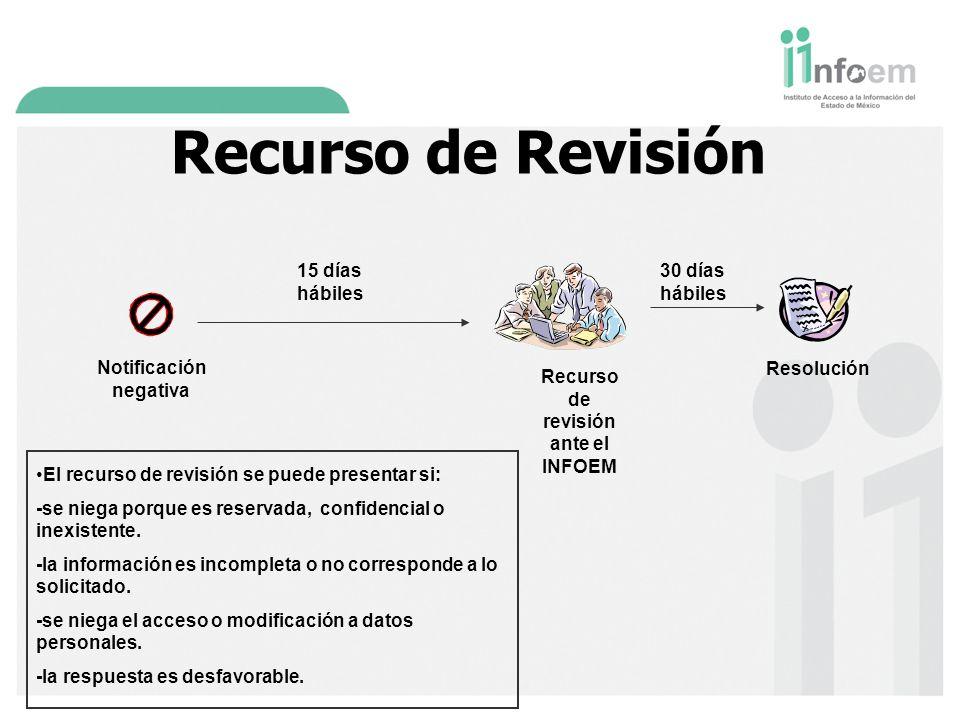 Notificación negativa Recurso de revisión ante el INFOEM