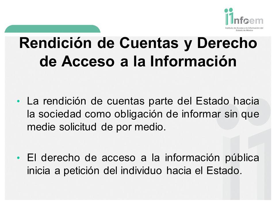 Rendición de Cuentas y Derecho de Acceso a la Información