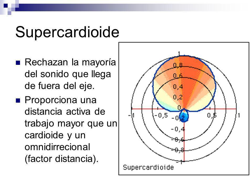 SupercardioideRechazan la mayoría del sonido que llega de fuera del eje.