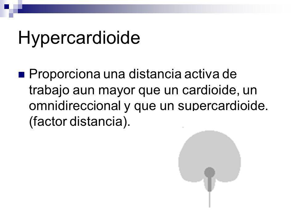 Hypercardioide