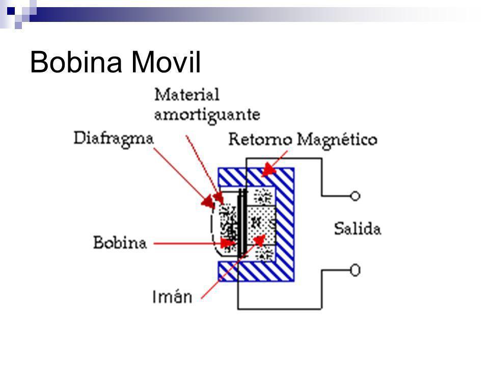 Bobina Movil