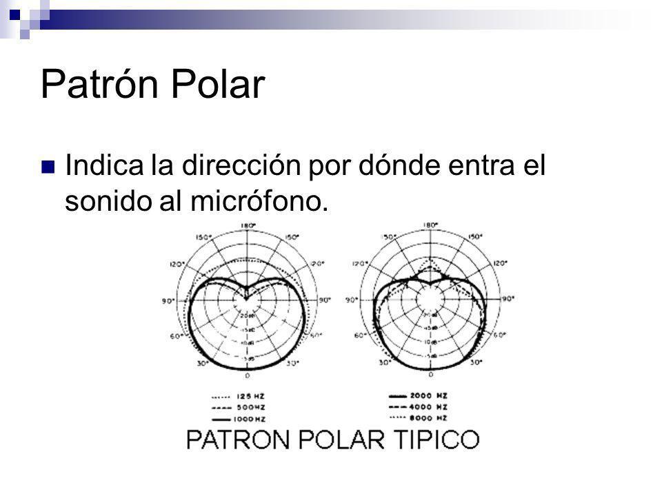 Patrón Polar Indica la dirección por dónde entra el sonido al micrófono.