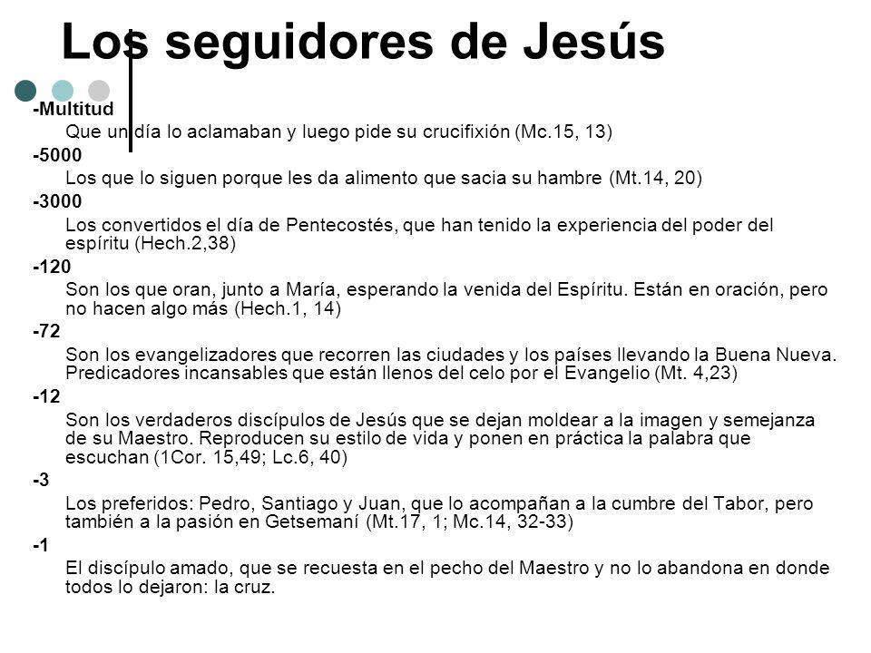 Los seguidores de Jesús