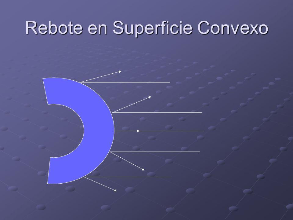 Rebote en Superficie Convexo