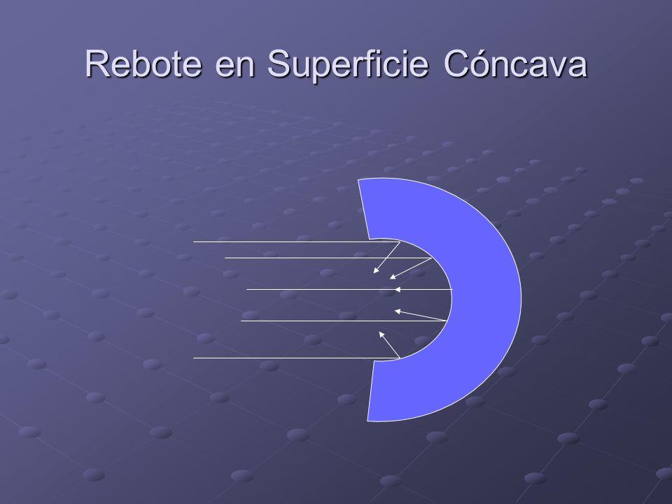 Rebote en Superficie Cóncava