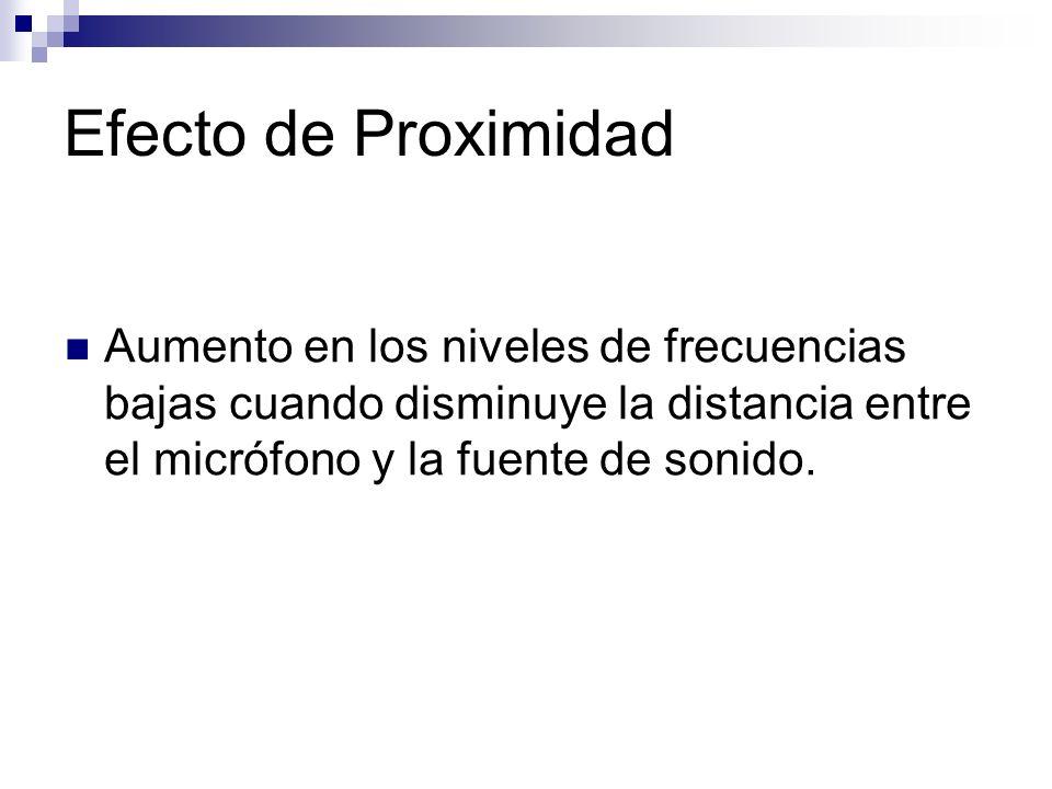 Efecto de Proximidad Aumento en los niveles de frecuencias bajas cuando disminuye la distancia entre el micrófono y la fuente de sonido.