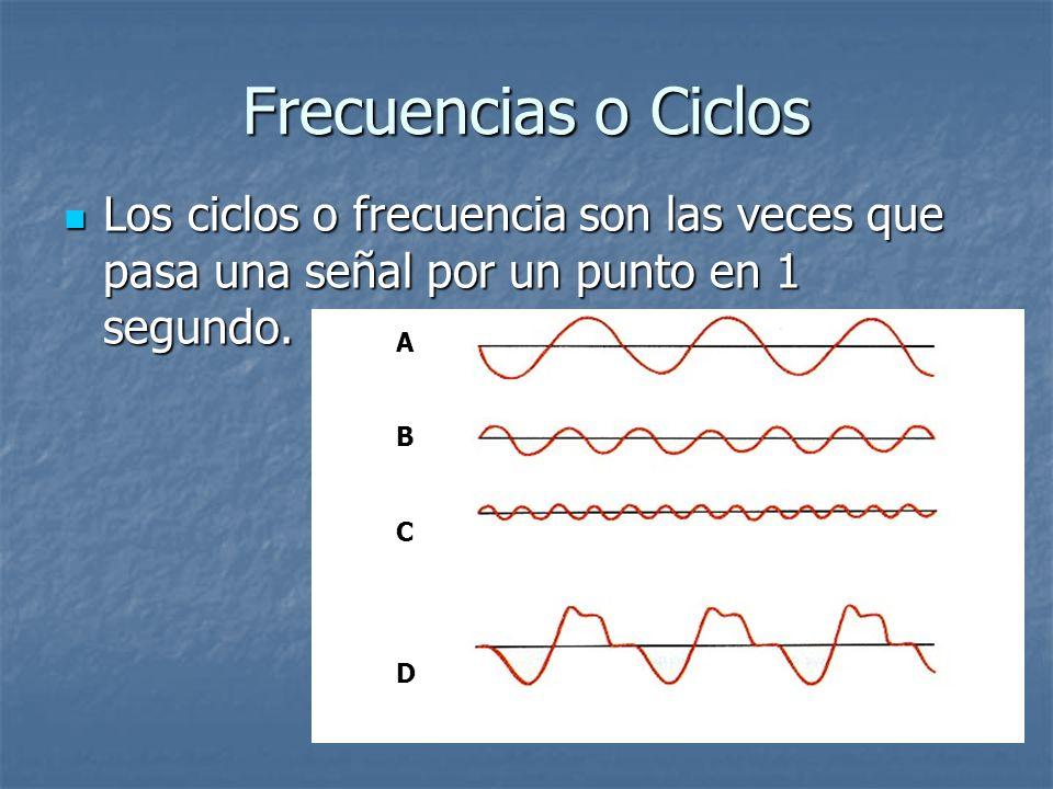 Frecuencias o Ciclos Los ciclos o frecuencia son las veces que pasa una señal por un punto en 1 segundo.