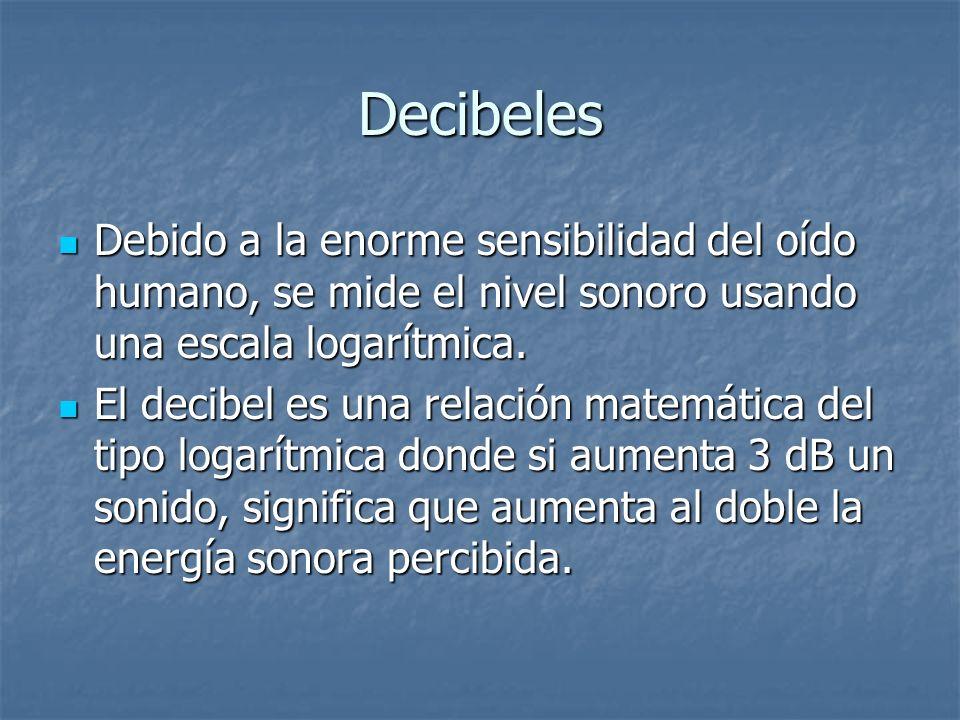 Decibeles Debido a la enorme sensibilidad del oído humano, se mide el nivel sonoro usando una escala logarítmica.