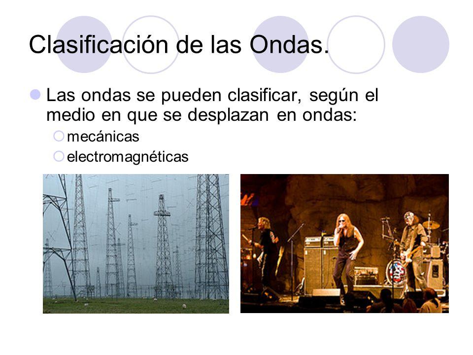 Clasificación de las Ondas.