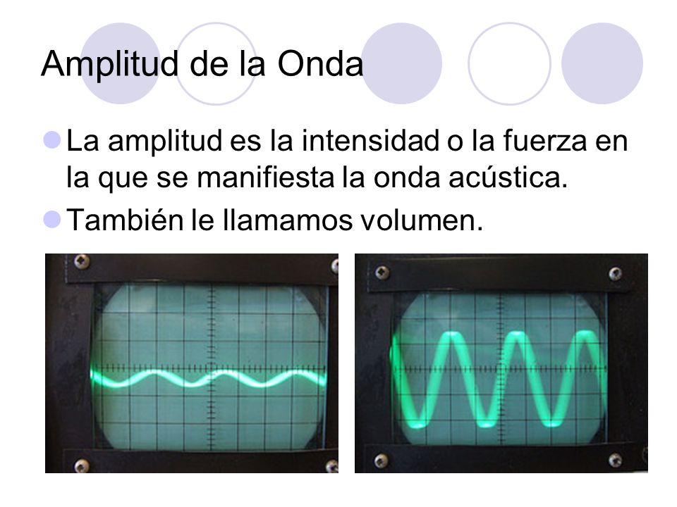 Amplitud de la Onda La amplitud es la intensidad o la fuerza en la que se manifiesta la onda acústica.