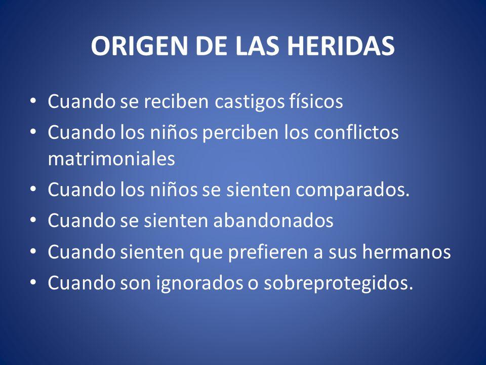 ORIGEN DE LAS HERIDAS Cuando se reciben castigos físicos