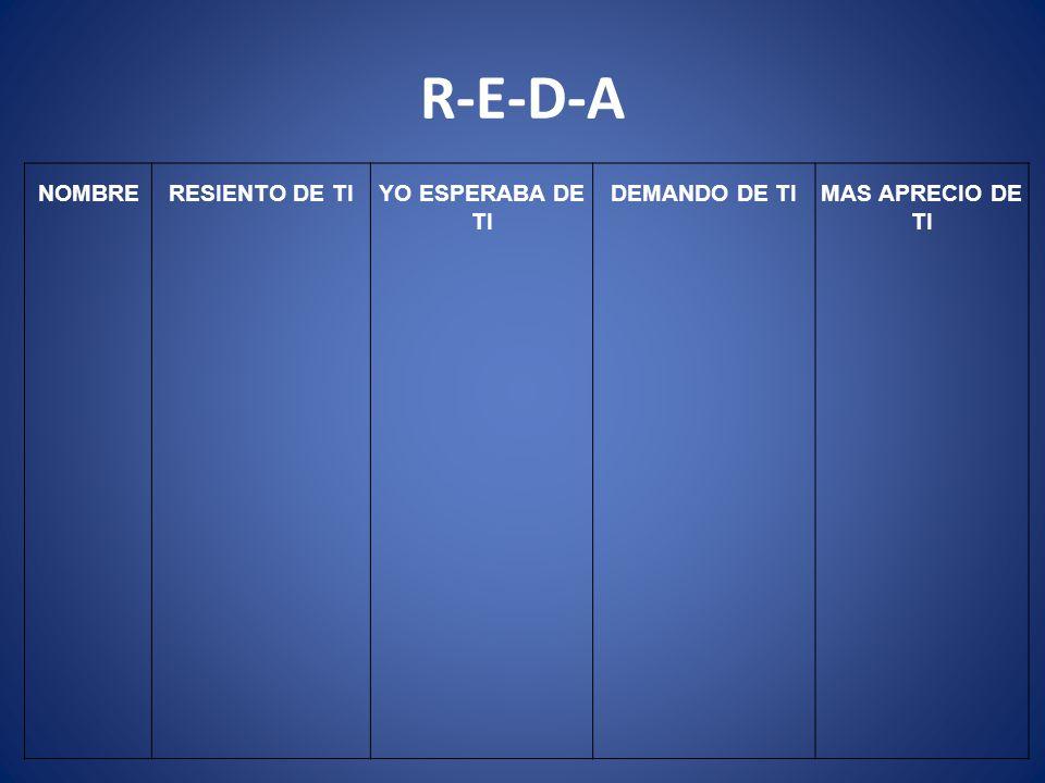 R-E-D-A NOMBRE RESIENTO DE TI YO ESPERABA DE TI DEMANDO DE TI