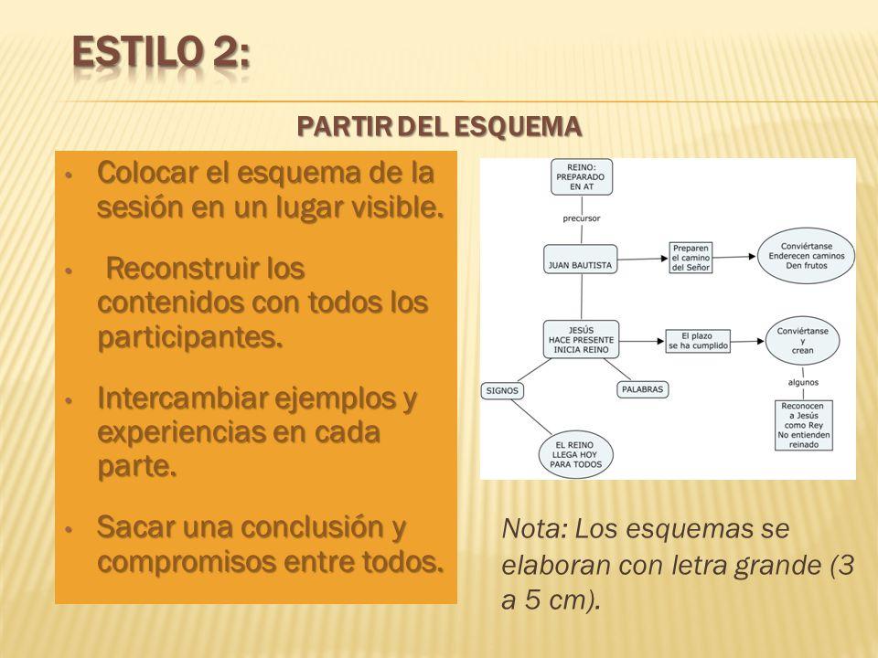 Estilo 2: Nota: Los esquemas se elaboran con letra grande (3 a 5 cm).