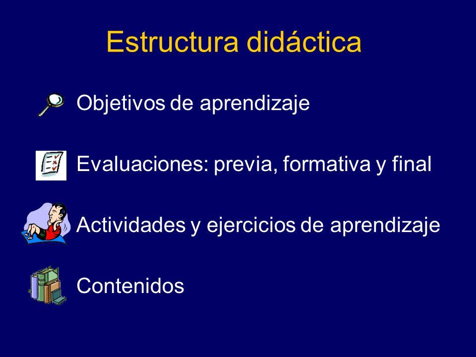Estructura didáctica Objetivos de aprendizaje